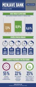 Obseg menjav bank v Sloveniji od 2014