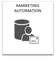 thumbs_marketing_automation